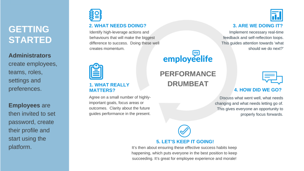 Performance Drumbeat - improve performance